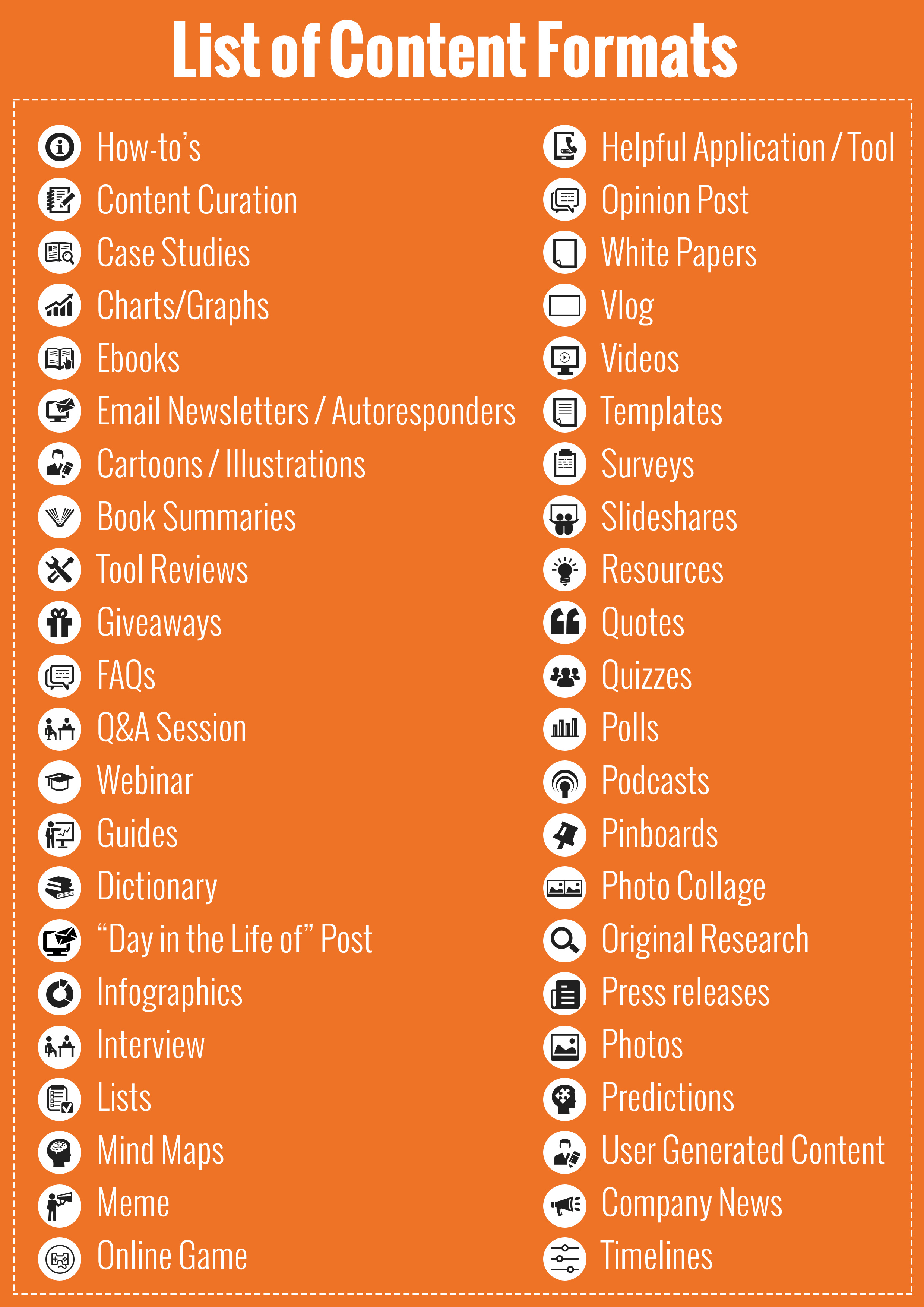Hubspot's 44 types of content